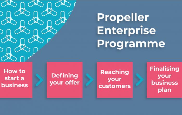 Propeller Enterprise Programme