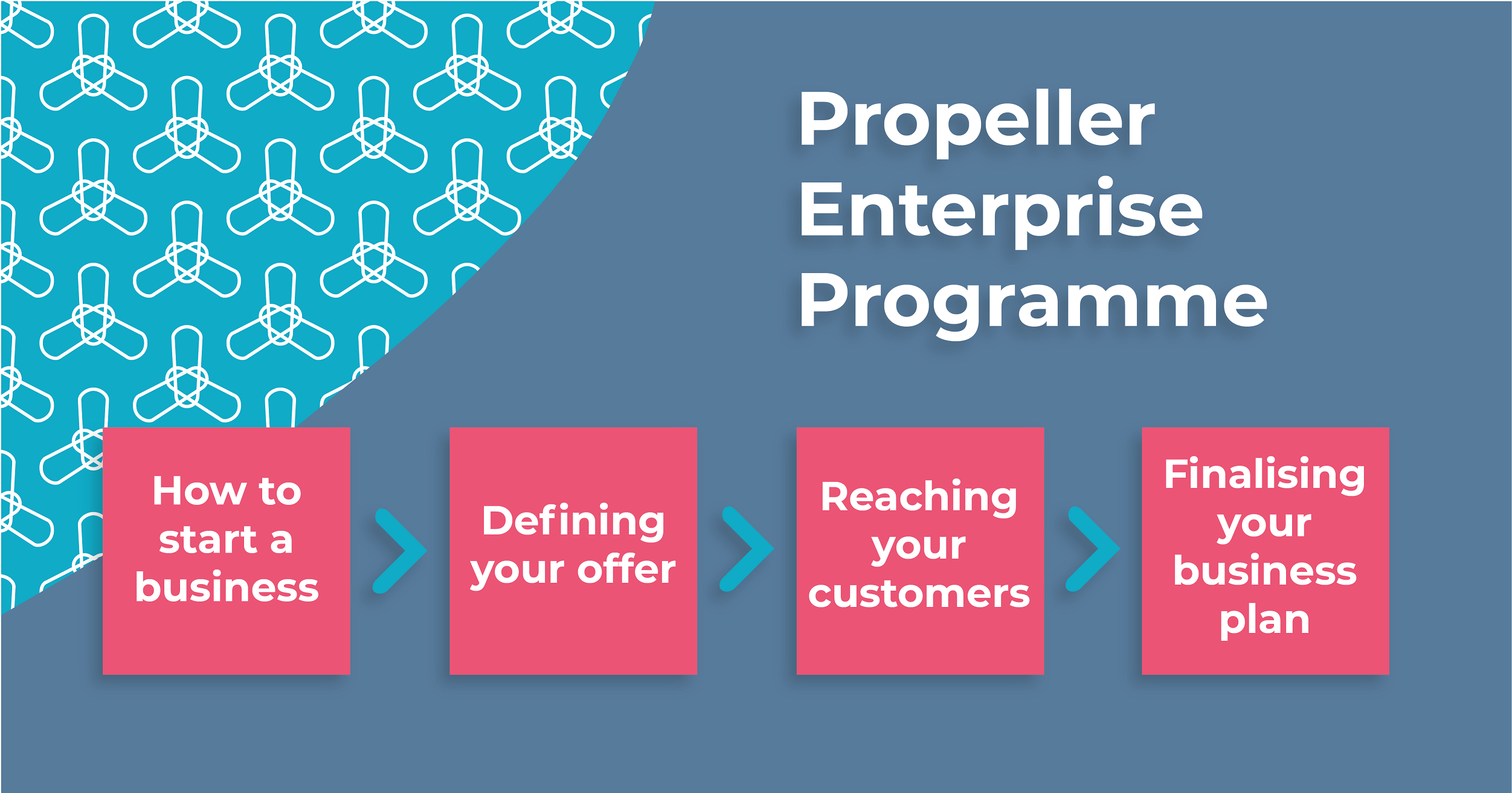 Propeller Enterprise Programme