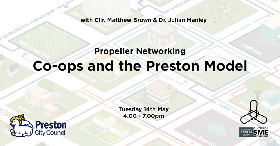 Co-ops and the preston model