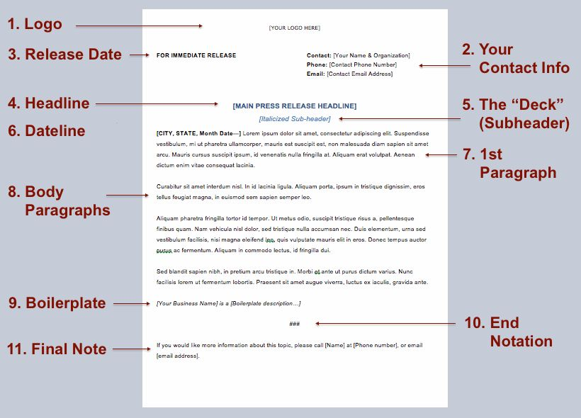 press release template from fitsmallbusiness
